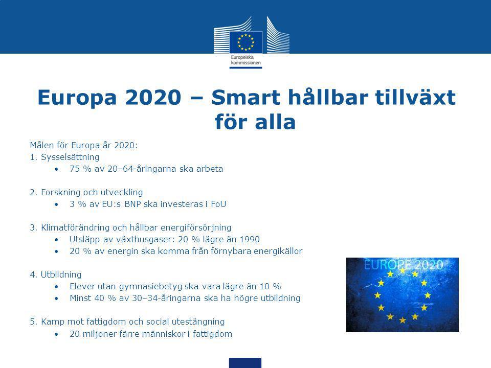 Europa 2020 – Smart hållbar tillväxt för alla