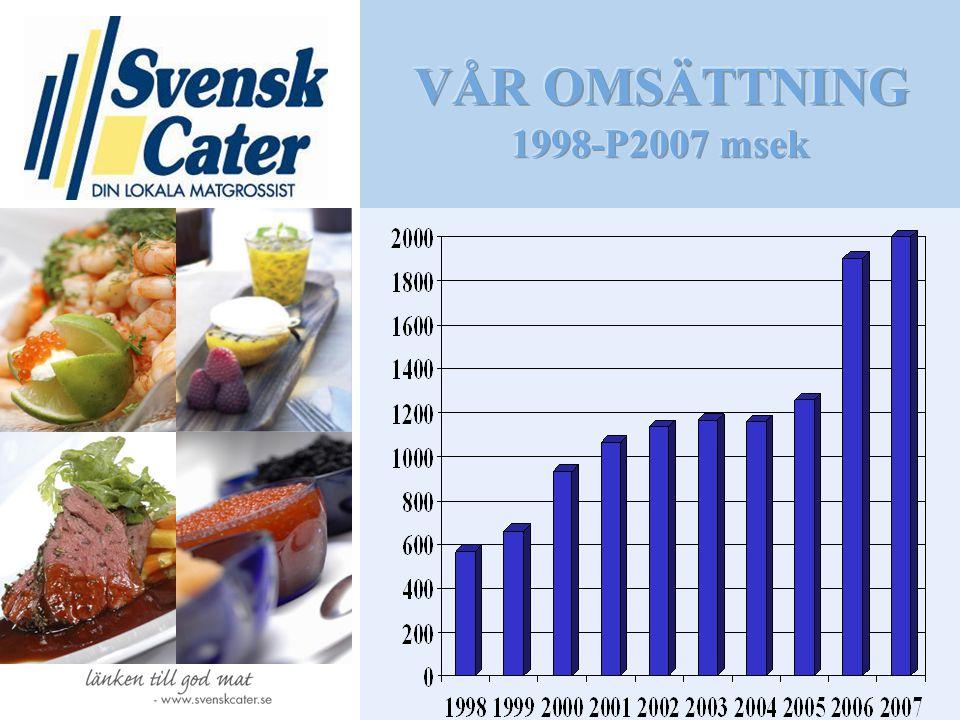 VÅR OMSÄTTNING 1998-P2007 msek