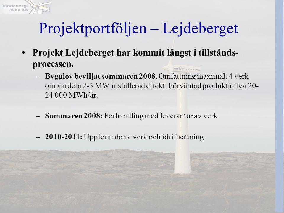 Projektportföljen – Lejdeberget