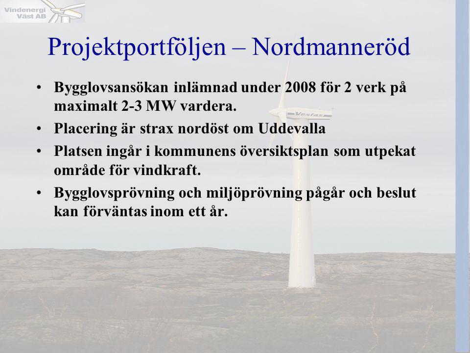 Projektportföljen – Nordmanneröd