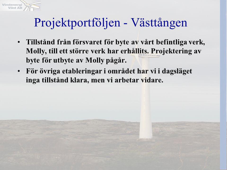 Projektportföljen - Västtången