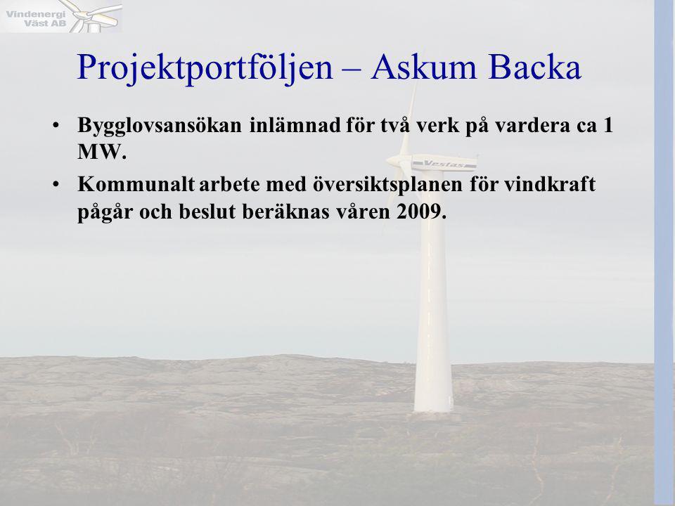 Projektportföljen – Askum Backa