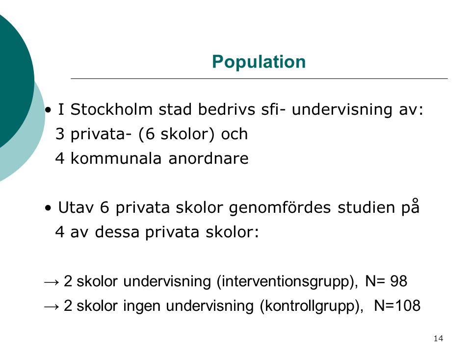 Population • I Stockholm stad bedrivs sfi- undervisning av: