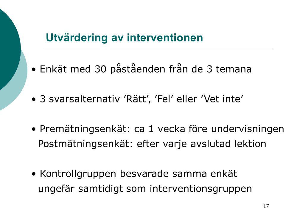 Utvärdering av interventionen