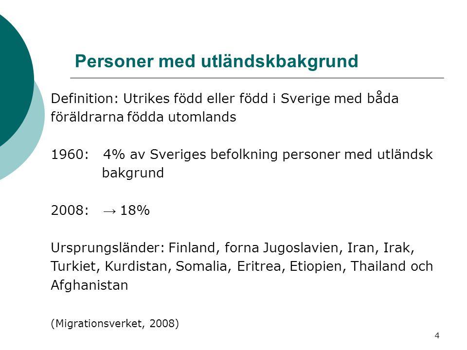 Personer med utländskbakgrund