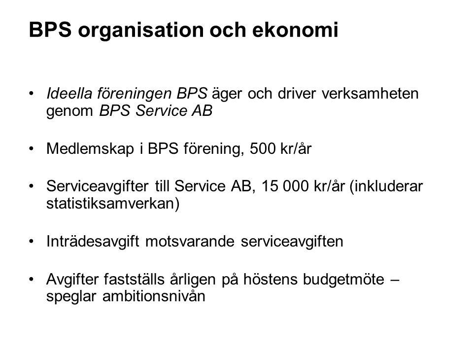 BPS organisation och ekonomi