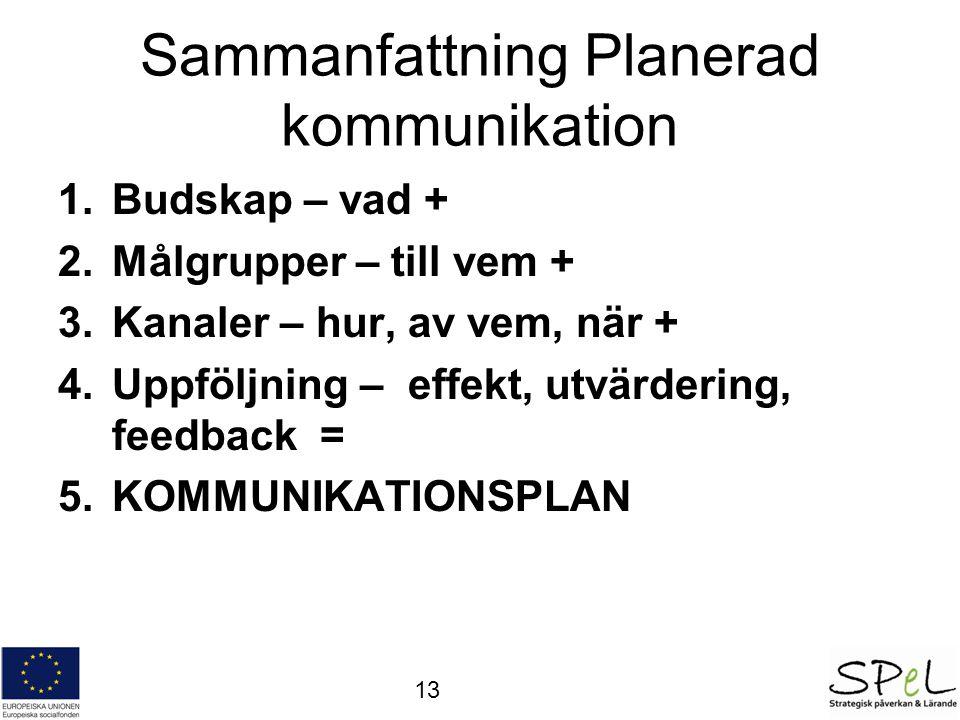 Sammanfattning Planerad kommunikation