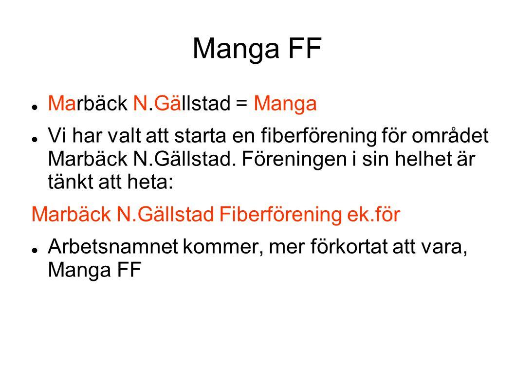 Manga FF Marbäck N.Gällstad = Manga