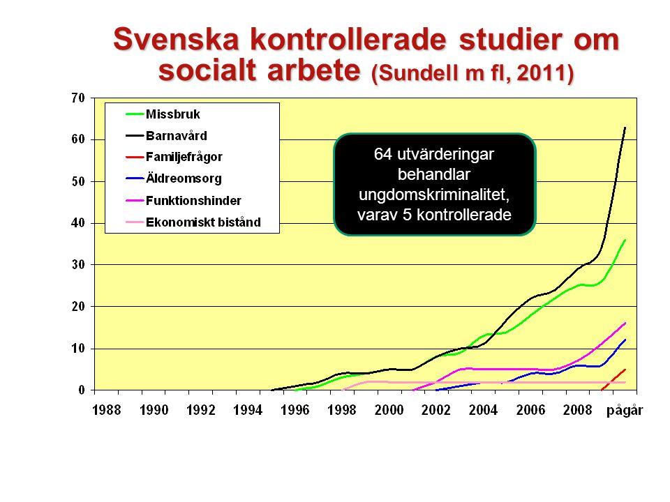 Svenska kontrollerade studier om socialt arbete (Sundell m fl, 2011)