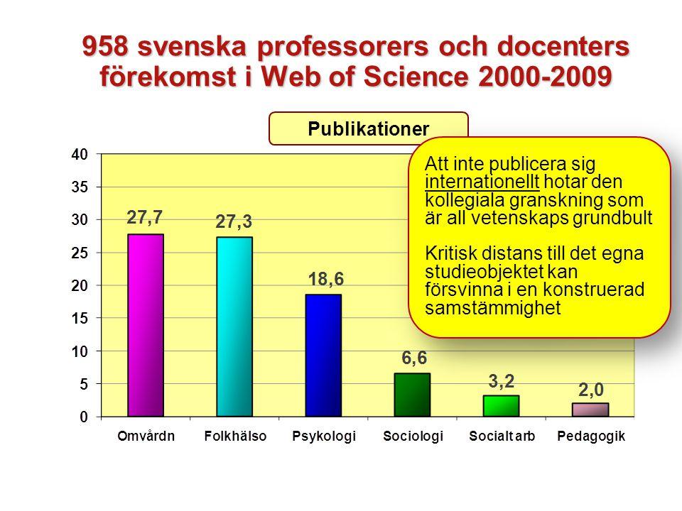 958 svenska professorers och docenters förekomst i Web of Science 2000-2009