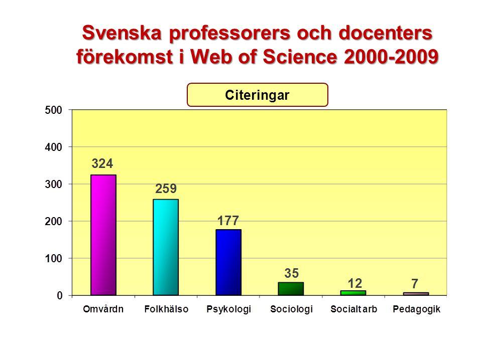 Svenska professorers och docenters förekomst i Web of Science 2000-2009