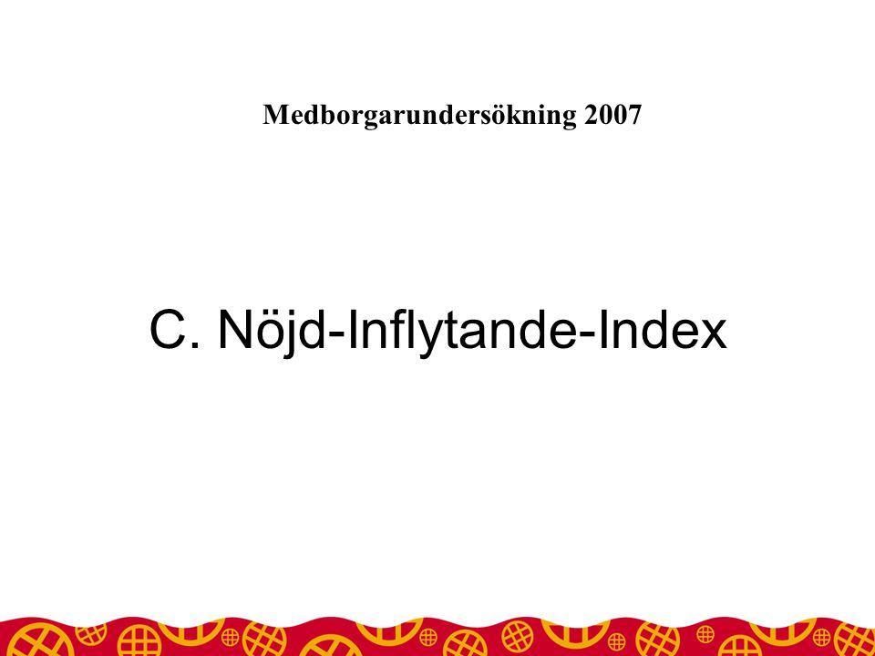 Medborgarundersökning 2007