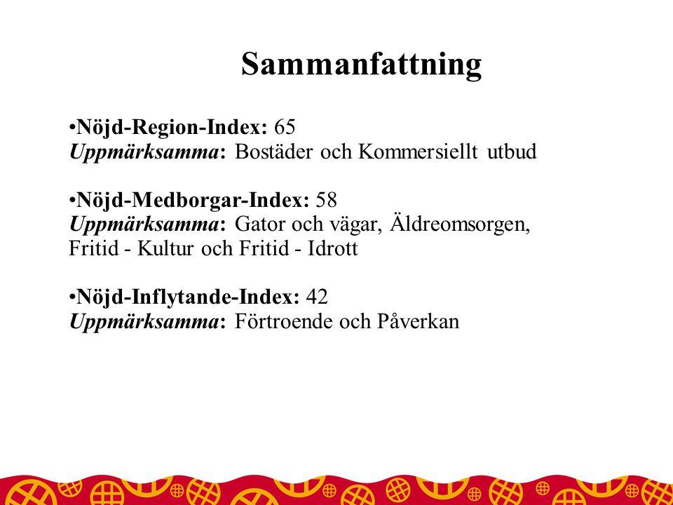 Sammanfattning Nöjd-Region-Index: 65
