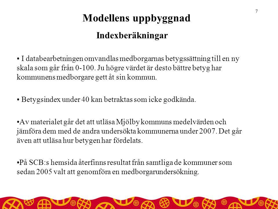 Modellens uppbyggnad Indexberäkningar