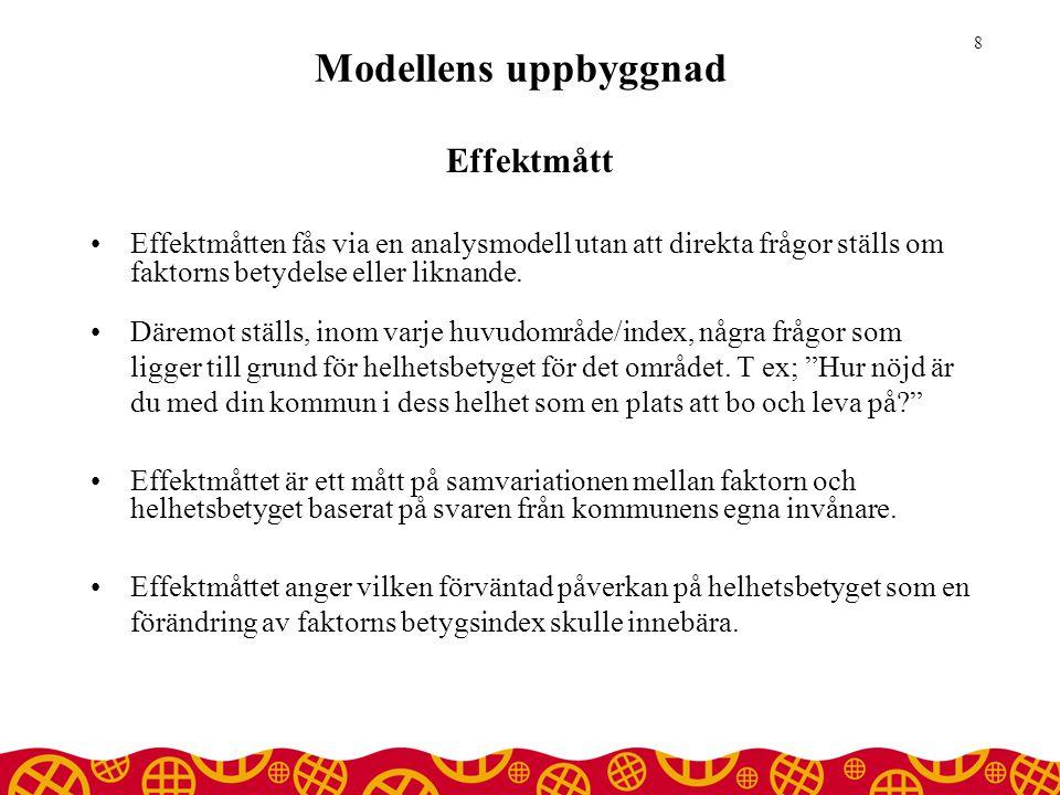 Modellens uppbyggnad Effektmått