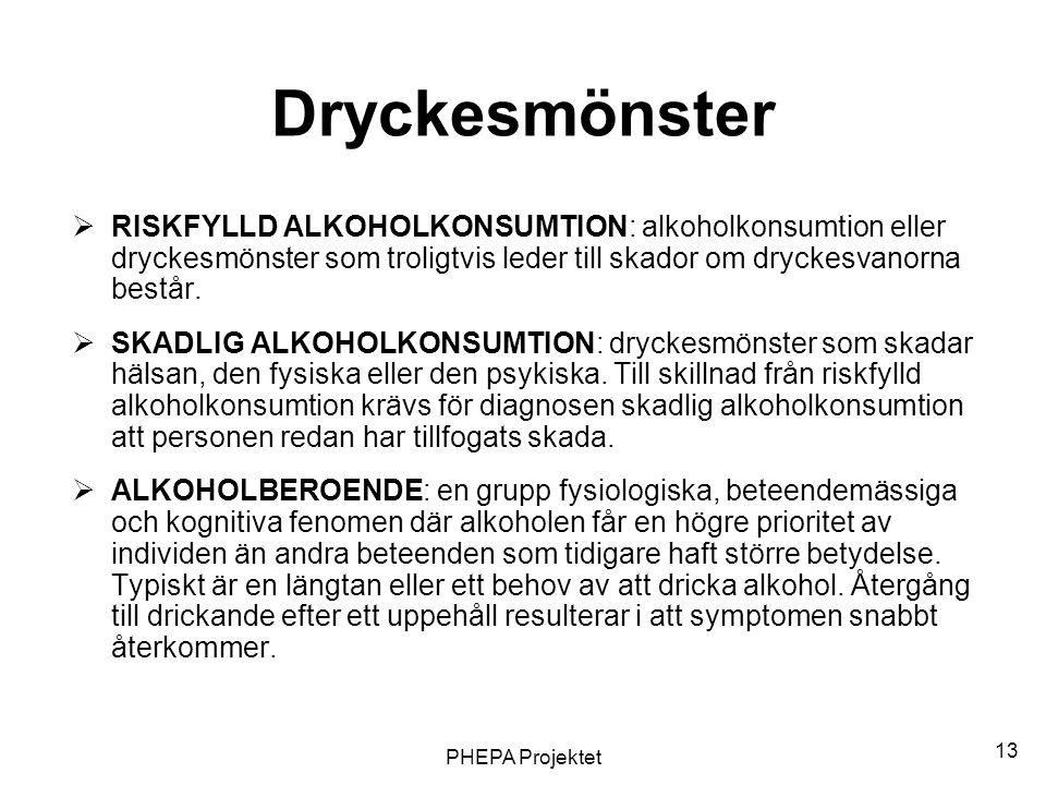 Dryckesmönster RISKFYLLD ALKOHOLKONSUMTION: alkoholkonsumtion eller dryckesmönster som troligtvis leder till skador om dryckesvanorna består.