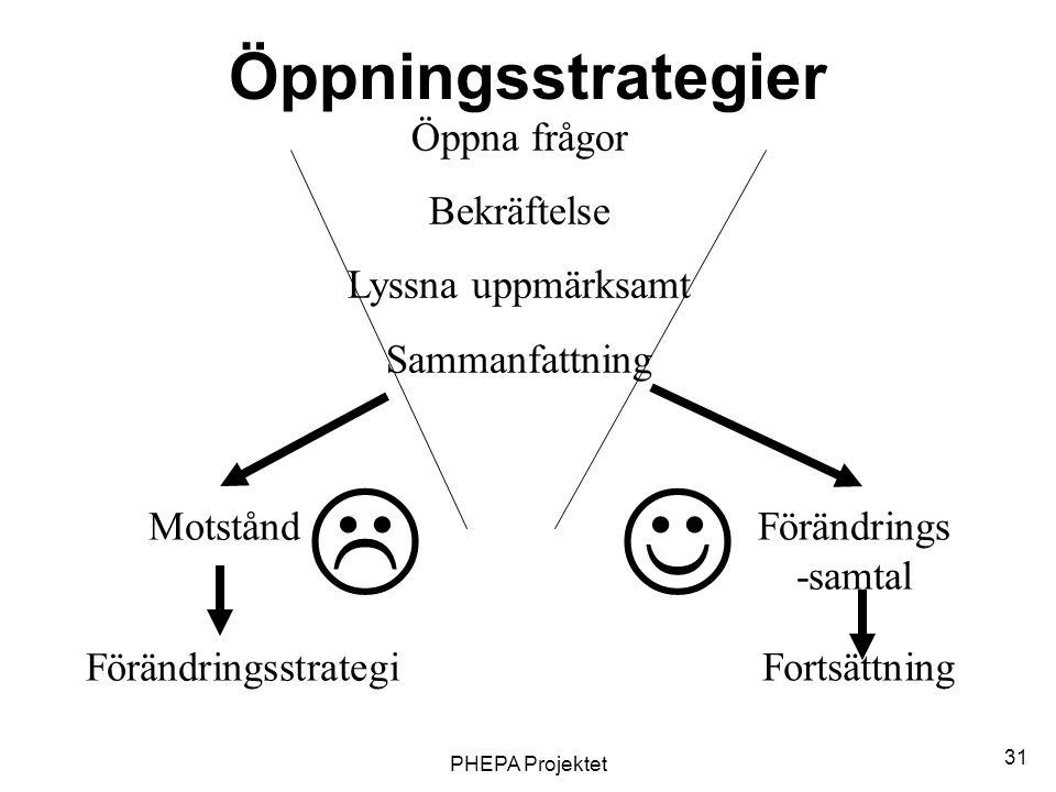   Öppningsstrategier Öppna frågor Bekräftelse Lyssna uppmärksamt