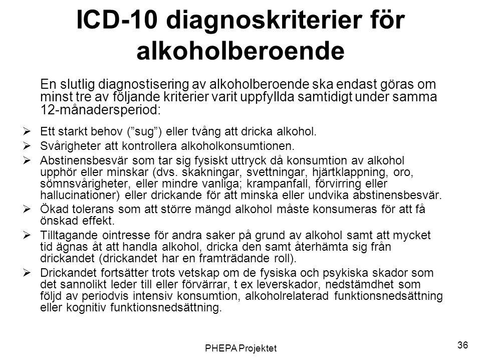 ICD-10 diagnoskriterier för alkoholberoende