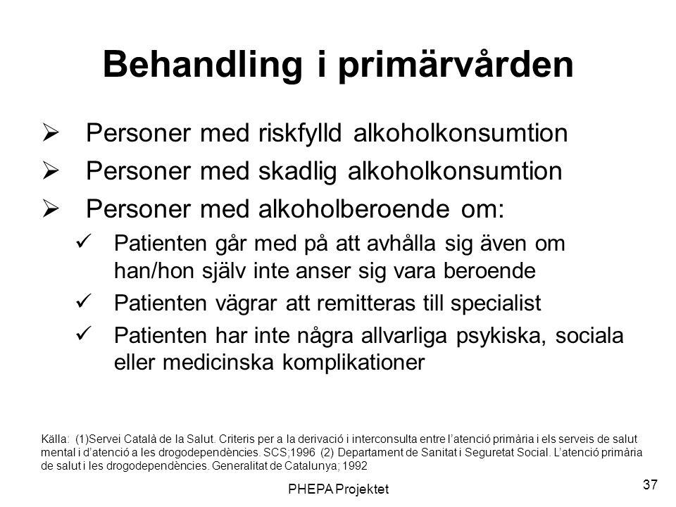 Behandling i primärvården