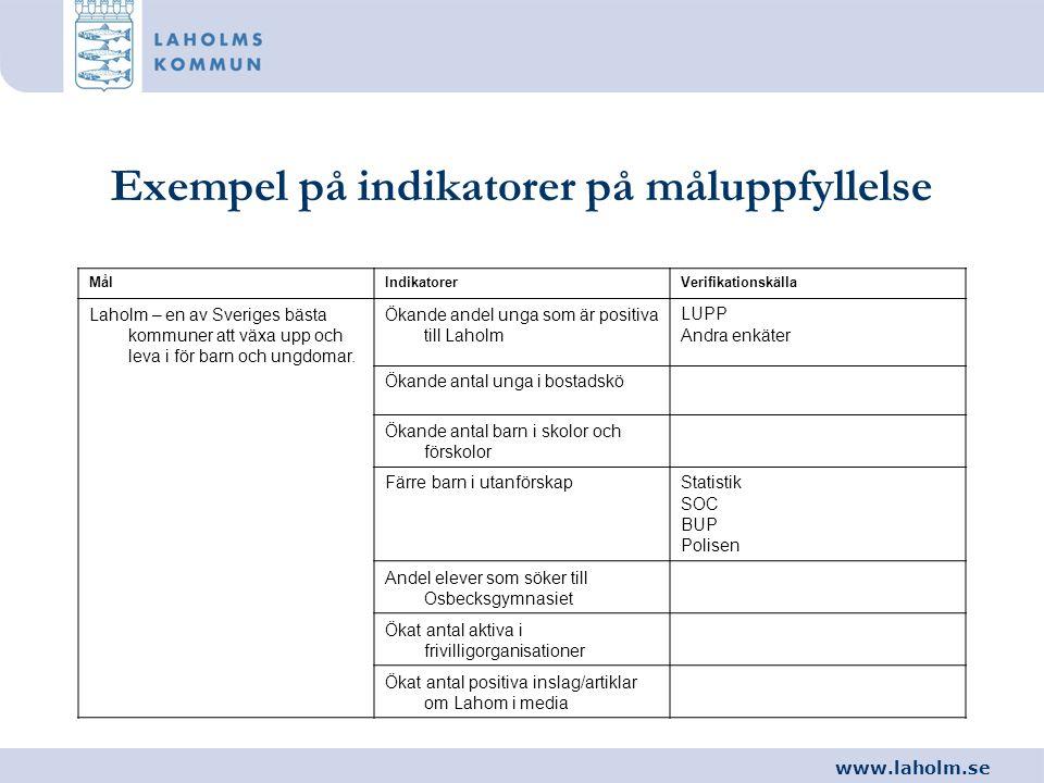 Exempel på indikatorer på måluppfyllelse