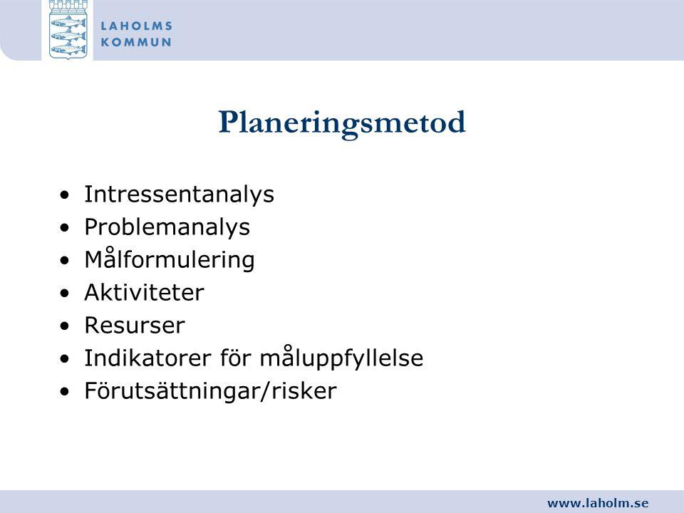Planeringsmetod Intressentanalys Problemanalys Målformulering