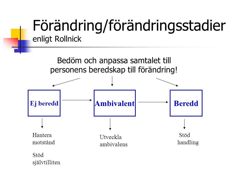 Förändring/förändringsstadier enligt Rollnick
