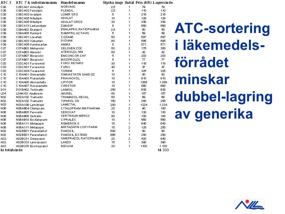 ATC-sortering i läkemedels-förrådet minskar dubbel-lagring av generika