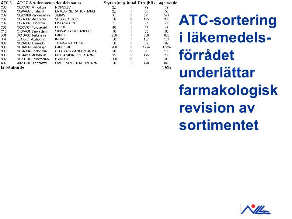 ATC-sortering i läkemedels-förrådet underlättar farmakologisk revision av sortimentet