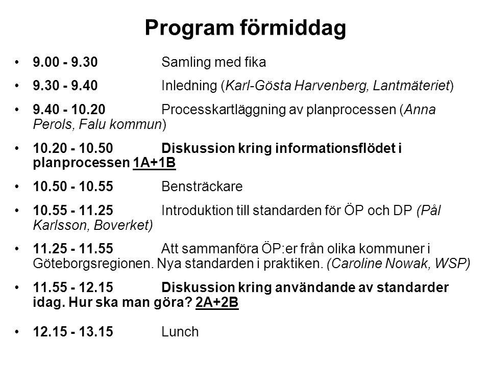 Program förmiddag 9.00 - 9.30 Samling med fika