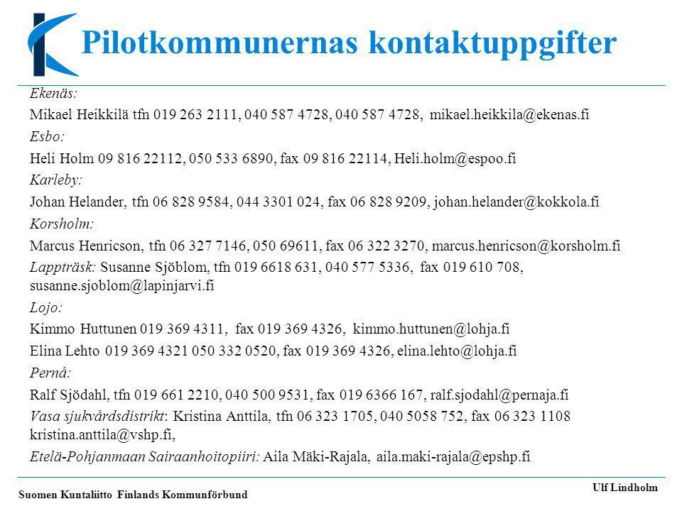 Pilotkommunernas kontaktuppgifter