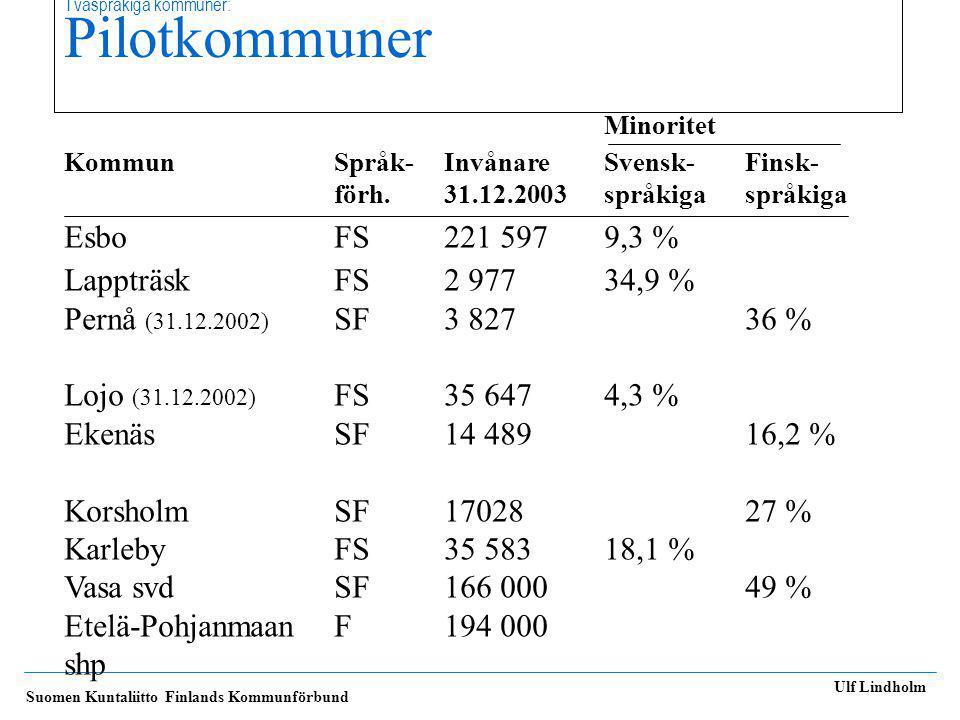 Tvåspråkiga kommuner: Pilotkommuner
