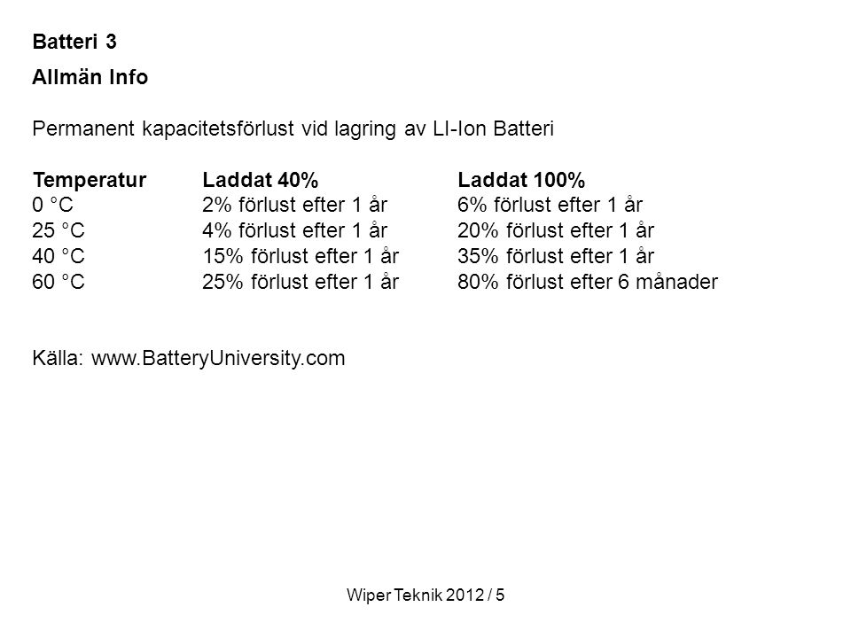 Permanent kapacitetsförlust vid lagring av LI-Ion Batteri