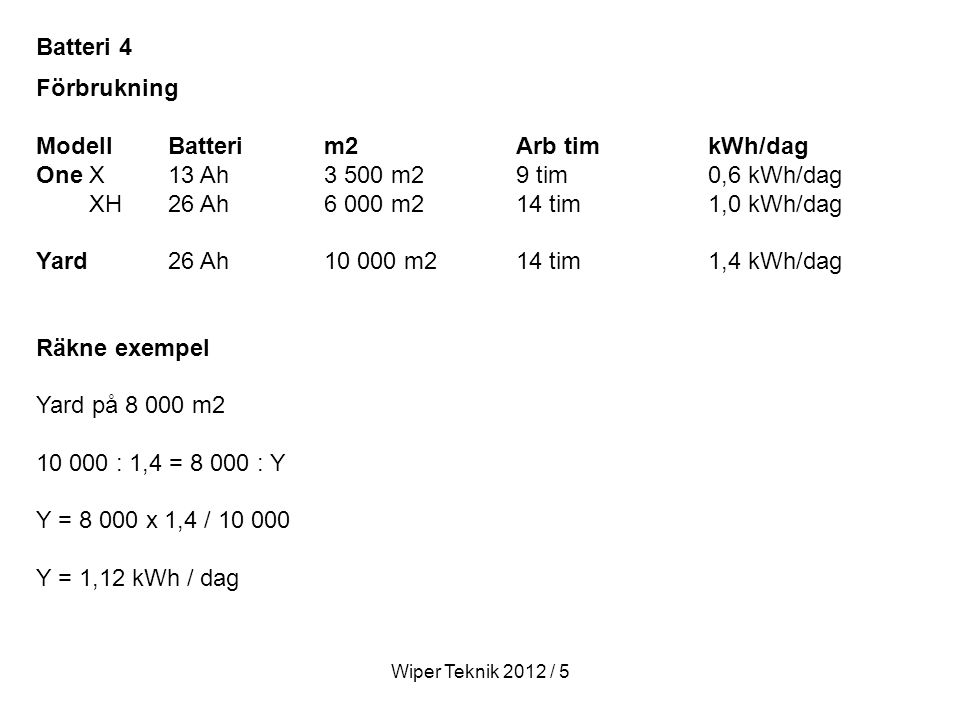 Modell Batteri m2 Arb tim kWh/dag