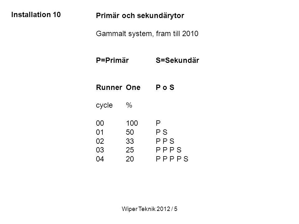 Primär och sekundärytor Gammalt system, fram till 2010