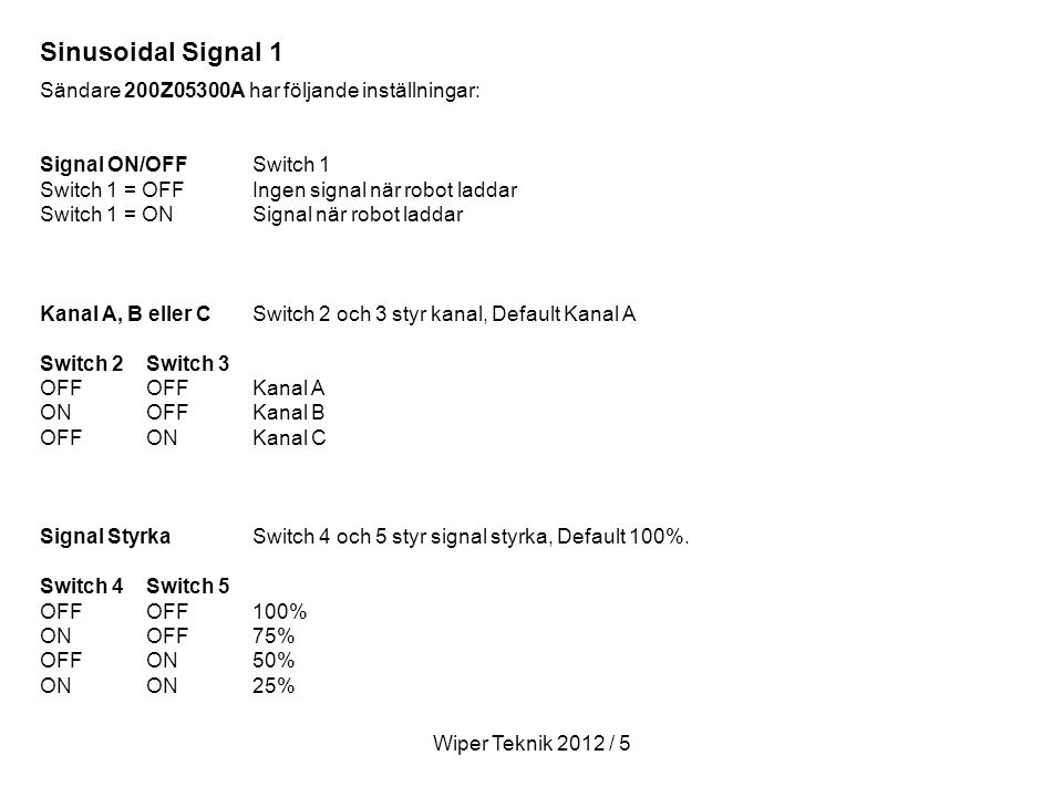 Sinusoidal Signal 1 Sändare 200Z05300A har följande inställningar: