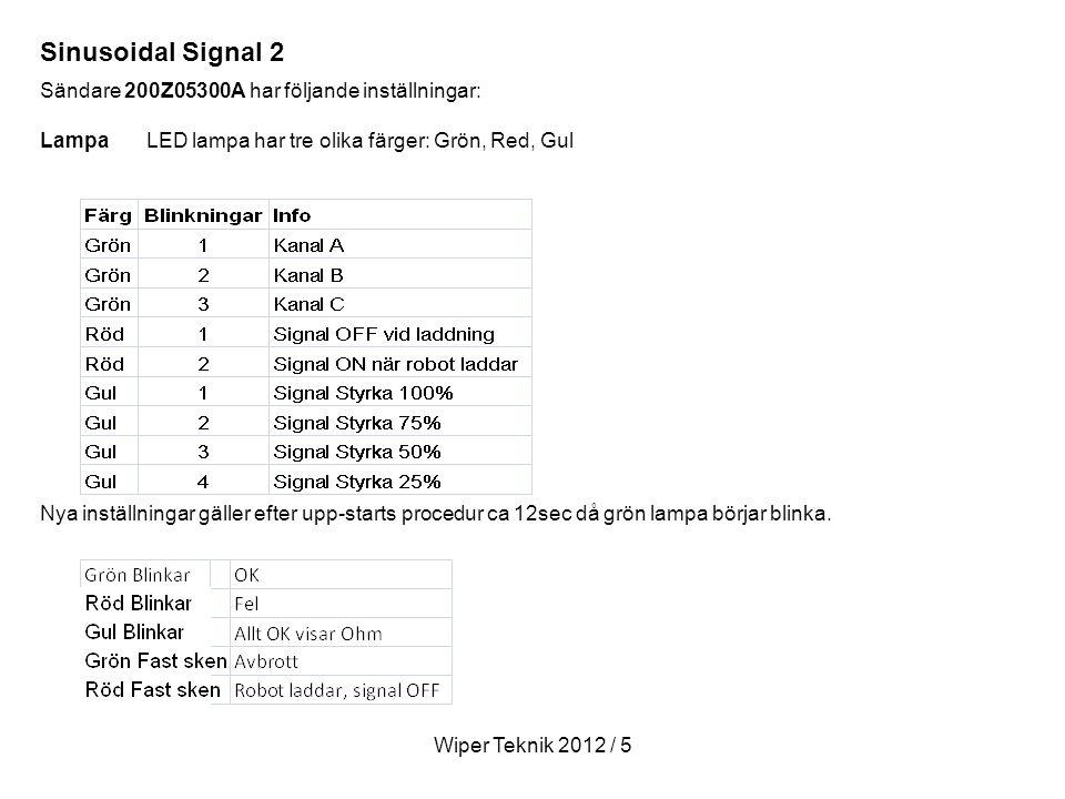 Sinusoidal Signal 2 Sändare 200Z05300A har följande inställningar:
