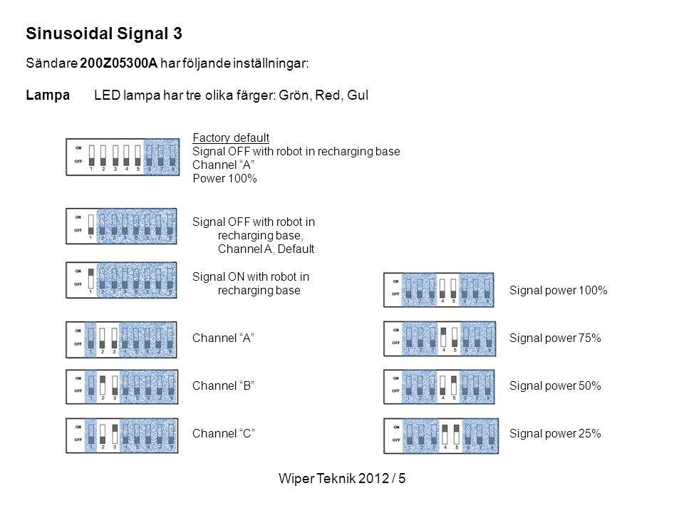 Sinusoidal Signal 3 Sändare 200Z05300A har följande inställningar: