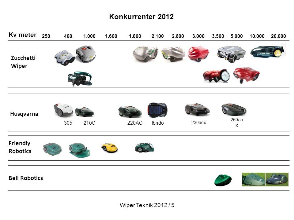 Konkurrenter 2012 Husqvarna ZCS Kv meter HSQ Zucchetti Wiper FR Viking