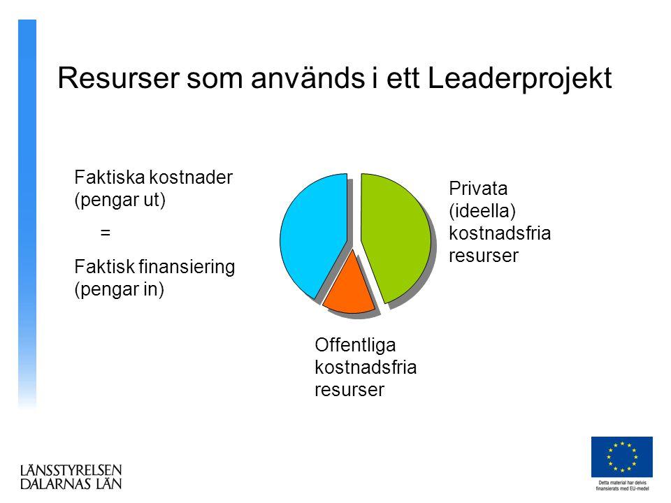 Resurser som används i ett Leaderprojekt
