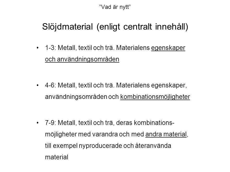 Vad är nytt Slöjdmaterial (enligt centralt innehåll)