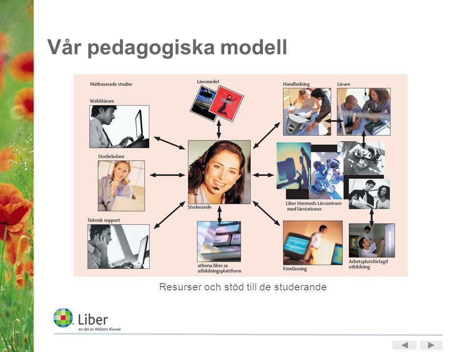 Vår pedagogiska modell