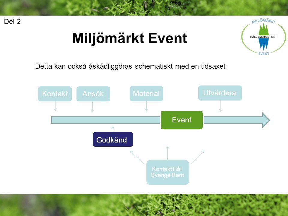 Kontakt Håll Sverige Rent