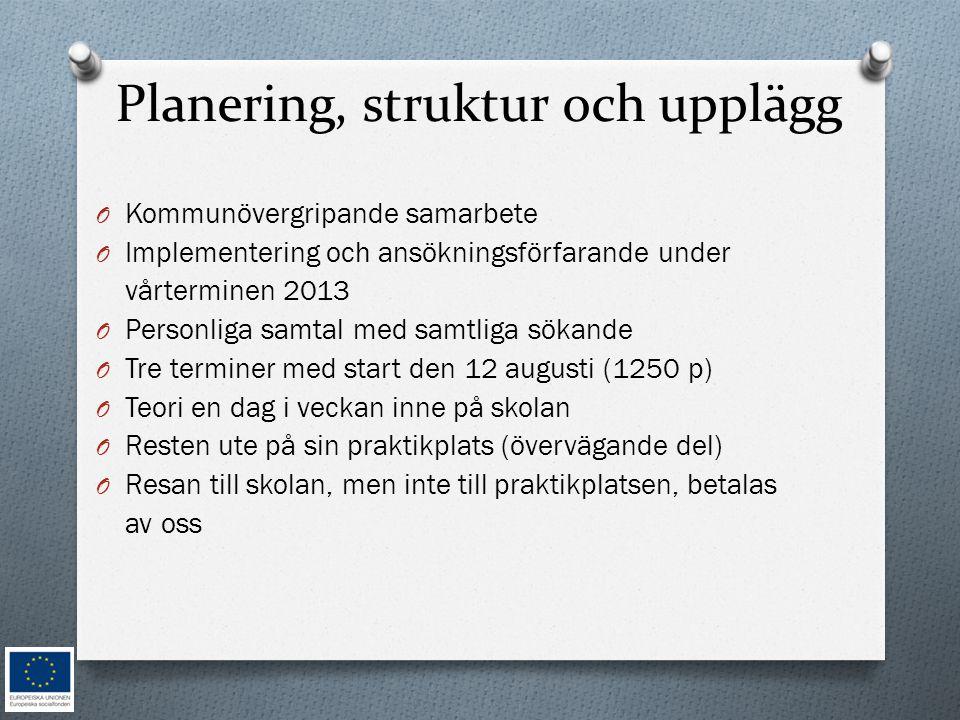 Planering, struktur och upplägg