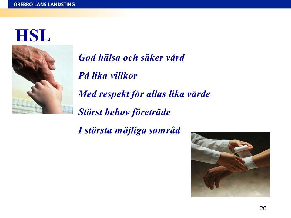 HSL God hälsa och säker vård På lika villkor