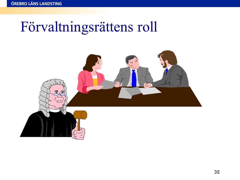 Förvaltningsrättens roll