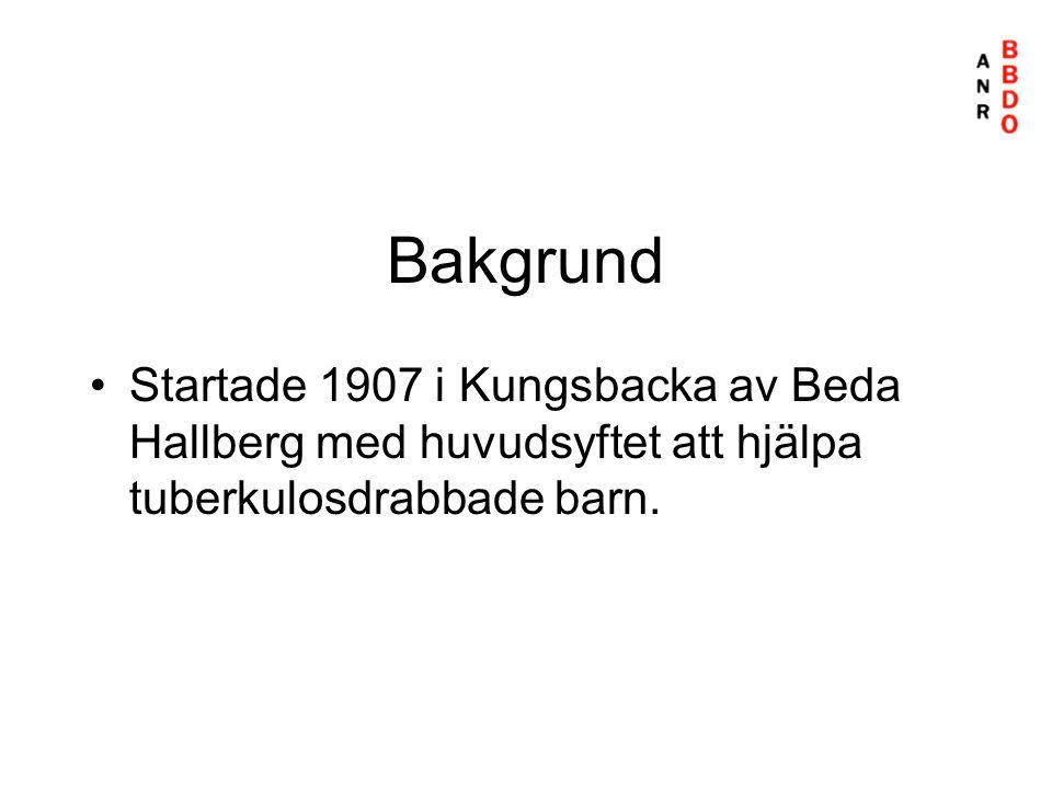 Bakgrund Startade 1907 i Kungsbacka av Beda Hallberg med huvudsyftet att hjälpa tuberkulosdrabbade barn.