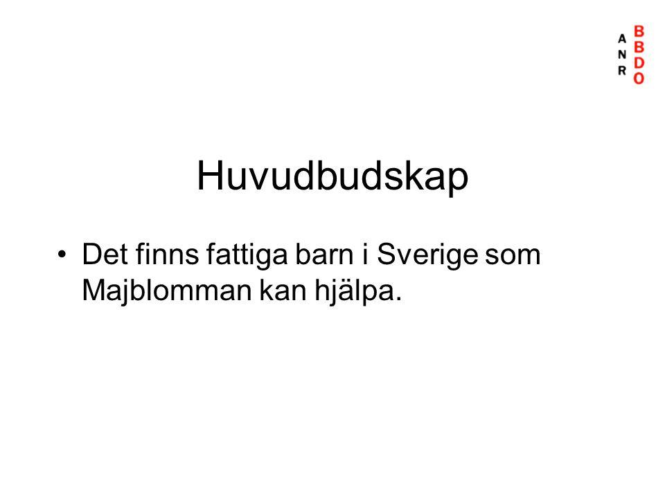 Huvudbudskap Det finns fattiga barn i Sverige som Majblomman kan hjälpa.