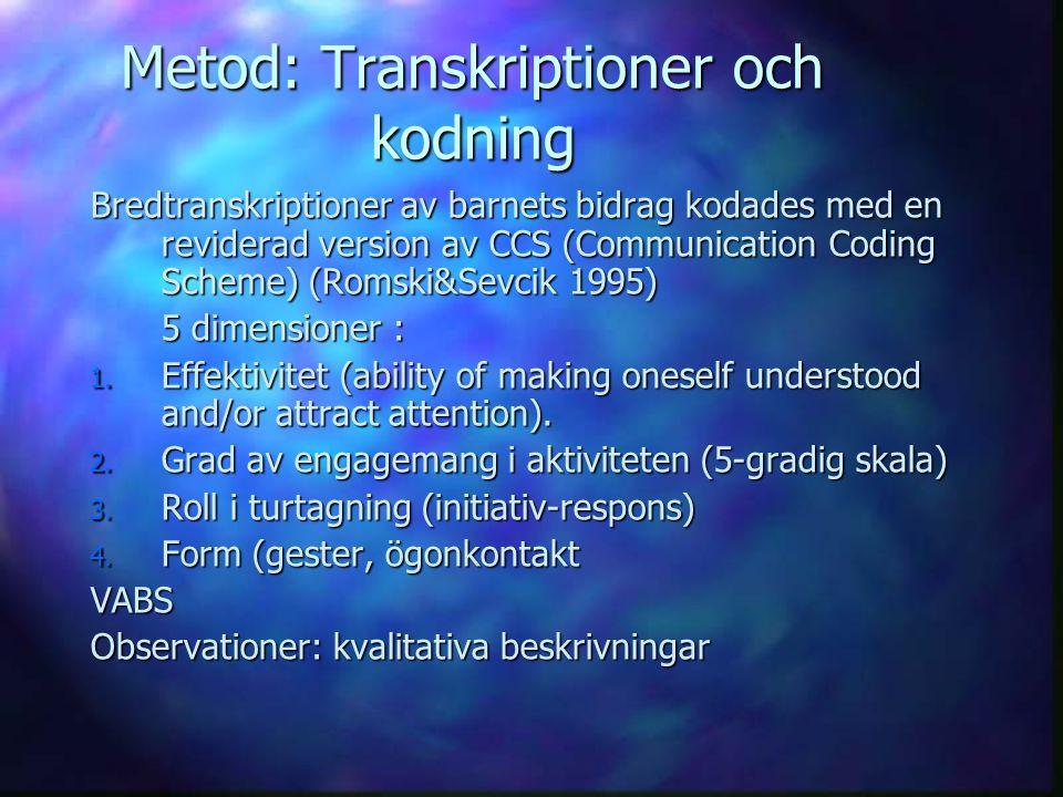 Metod: Transkriptioner och kodning