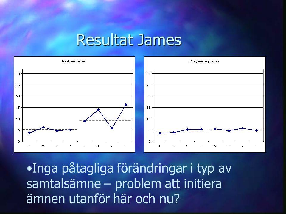 Resultat James Inga påtagliga förändringar i typ av samtalsämne – problem att initiera ämnen utanför här och nu