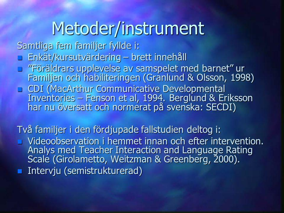 Metoder/instrument Samtliga fem familjer fyllde i:
